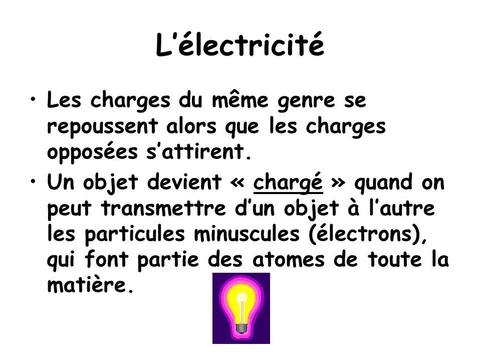 L'électricité Les charges du même genre se repoussent alors que les charges opposées s'attirent. Un objet devient « chargé » quand on peut transmettre