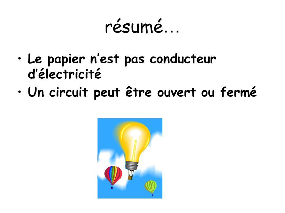 résumé … Le papier n'est pas conducteur d'électricité Un circuit peut être ouvert ou fermé
