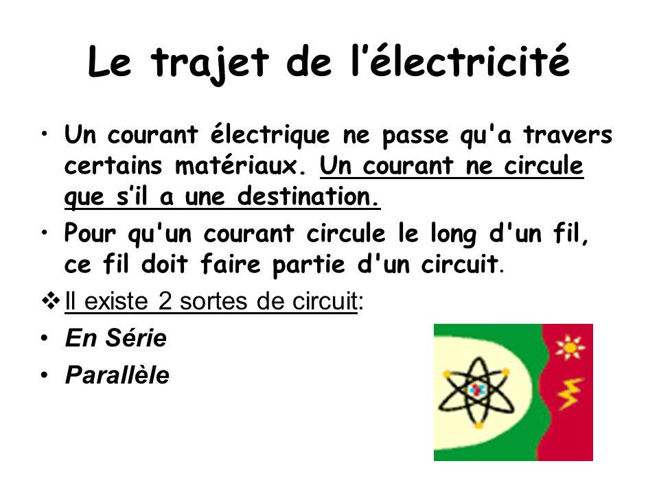 Le trajet de l'électricité Un courant électrique ne passe qu'a travers certains matériaux. Un courant ne circule que s'il a une destination. Pour qu'u