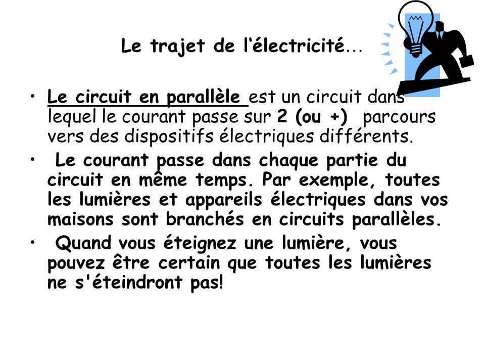 Le trajet de l'électricité … Le circuit en parallèle est un circuit dans lequel le courant passe sur 2 (ou +) parcours vers des dispositifs électrique