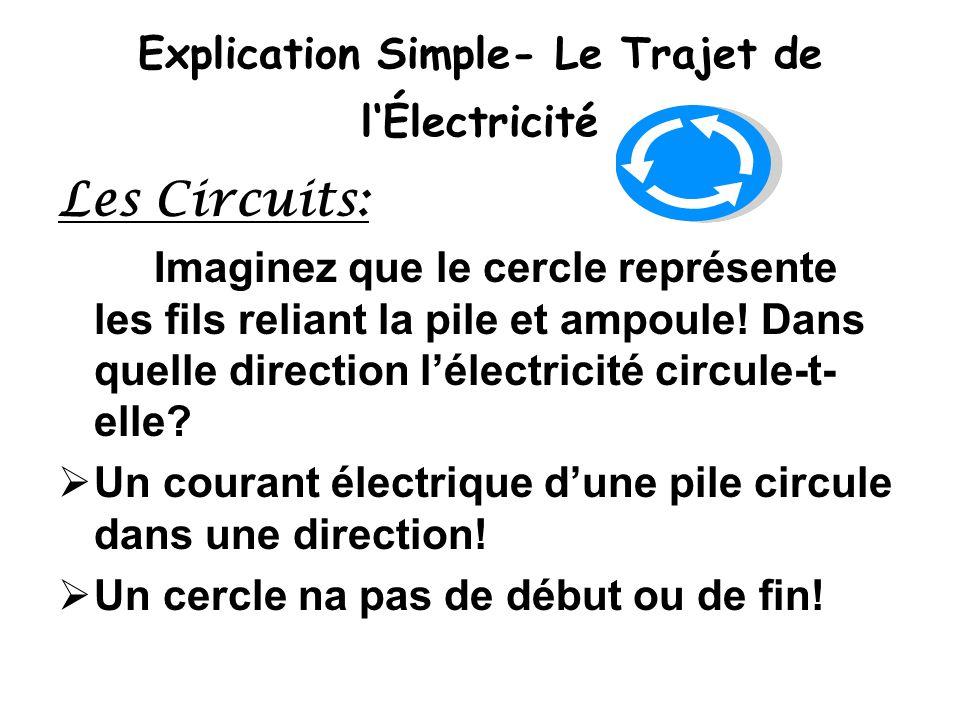 Explication Simple- Le Trajet de l'Électricité Les Circuits: Imaginez que le cercle représente les fils reliant la pile et ampoule! Dans quelle direct