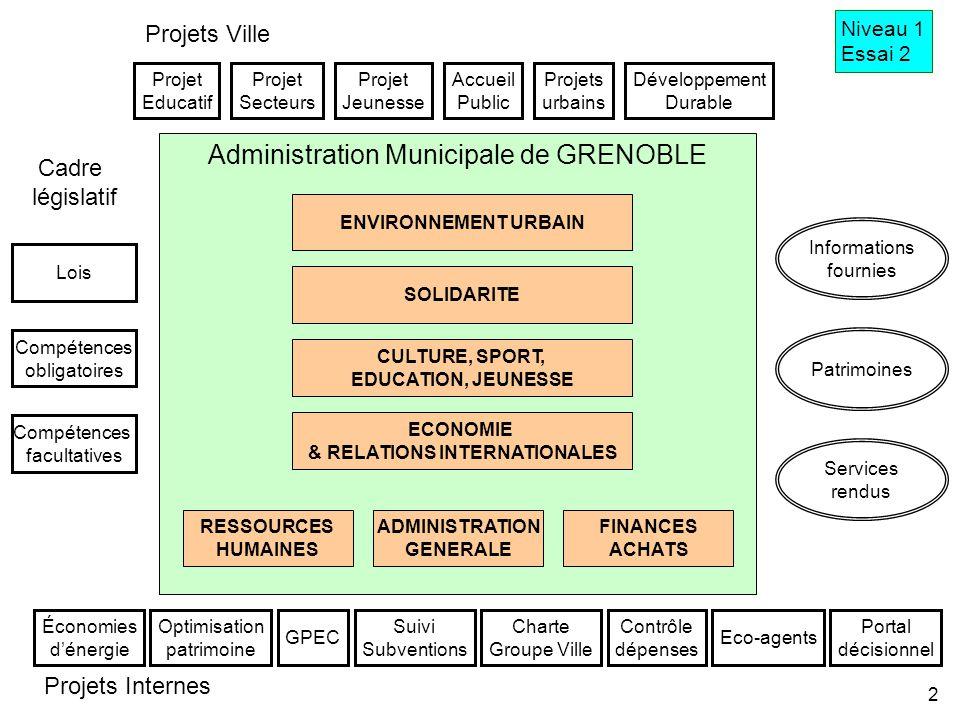 2 Administration Municipale de GRENOBLE Lois Projet Educatif Informations fournies Patrimoines Services rendus CULTURE, SPORT, EDUCATION, JEUNESSE ENVIRONNEMENT URBAIN SOLIDARITE ECONOMIE & RELATIONS INTERNATIONALES Cadre législatif Projets Ville Compétences obligatoires Compétences facultatives Projets urbains Projet Jeunesse RESSOURCES HUMAINES ADMINISTRATION GENERALE FINANCES ACHATS Développement Durable Accueil Public Projet Secteurs Niveau 1 Essai 2 Économies d'énergie Projets Internes Charte Groupe Ville GPEC Contrôle dépenses Suivi Subventions Optimisation patrimoine Eco-agents Portal décisionnel