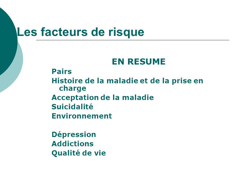 Les facteurs de risque EN RESUME Pairs Histoire de la maladie et de la prise en charge Acceptation de la maladie Suicidalité Environnement Dépression