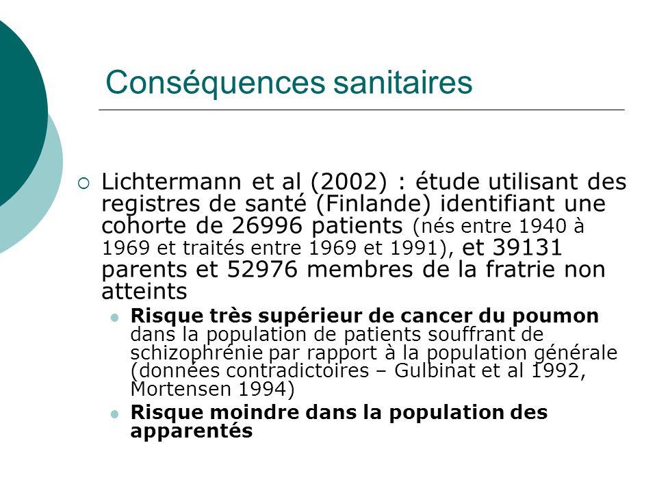 Conséquences sanitaires  Lichtermann et al (2002) : étude utilisant des registres de santé (Finlande) identifiant une cohorte de 26996 patients (nés