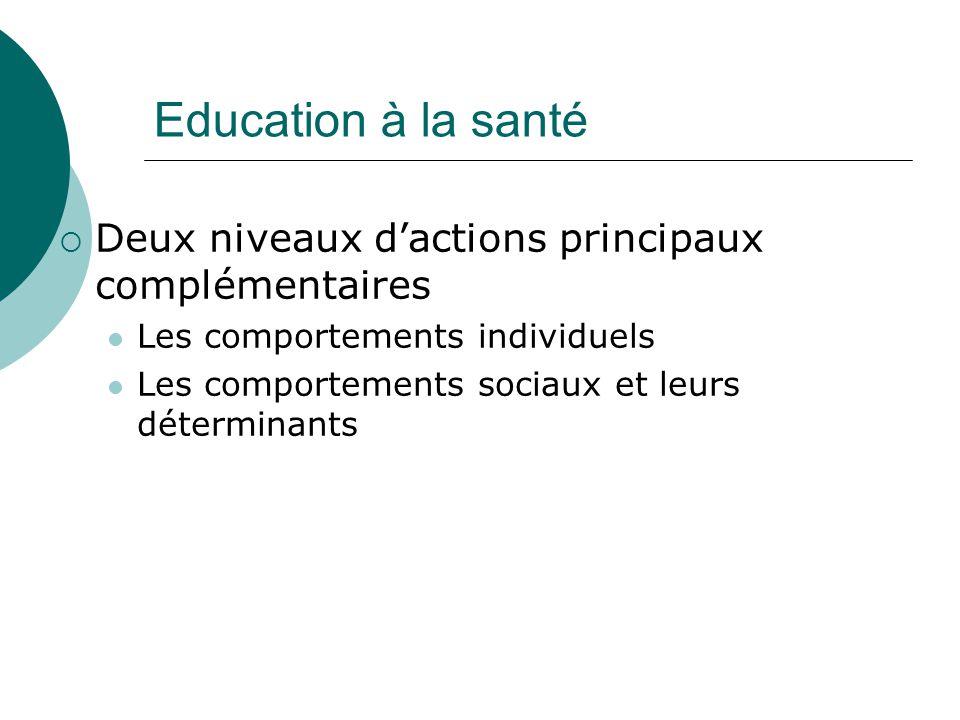 Education à la santé  Deux niveaux d'actions principaux complémentaires Les comportements individuels Les comportements sociaux et leurs déterminants