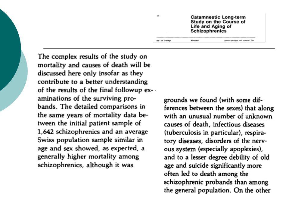 Conséquences sanitaires  Lichtermann et al (2002) : étude utilisant des registres de santé (Finlande) identifiant une cohorte de 26996 patients (nés entre 1940 à 1969 et traités entre 1969 et 1991), et 39131 parents et 52976 membres de la fratrie non atteints Risque très supérieur de cancer du poumon dans la population de patients souffrant de schizophrénie par rapport à la population générale (données contradictoires – Gulbinat et al 1992, Mortensen 1994) Risque moindre dans la population des apparentés