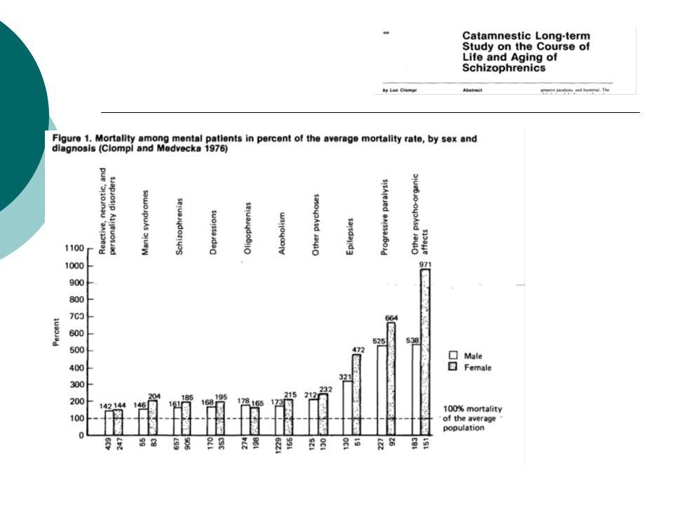 Stratégies de réduction et schizophrénie  Existence de différentes stratégies de réduction qui permettent la réduction de la consommation chez les patients schizophrènes (Barmann et al 1980, Roll et al 1998)  Trois champs d'intervention : réduire l'accès aux cigarettes mise en place de la substitution renforcer positivement la réduction de consommation