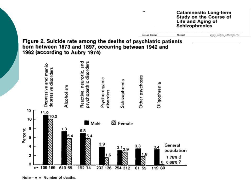 Stratégies de réduction et schizophrénie  Réduire l'accès aux cigarettes : Efficacité de ce type de stratégies dans les hôpitaux psychiatriques (McChargue et al, 2002) Pour Greeman et McClellan (1991), moins de 10% des patients souffrant de troubles psychiatriques ne s 'adaptent pas à ces restrictions Nécessité d 'adapter les locaux...
