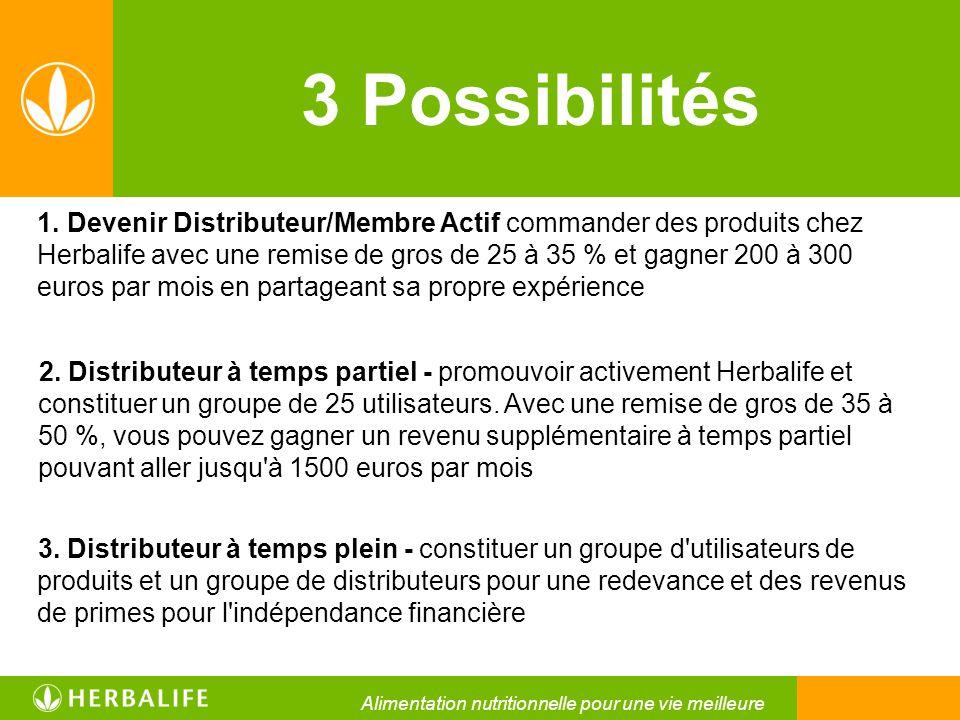 3 Possibilités 1. Devenir Distributeur/Membre Actif commander des produits chez Herbalife avec une remise de gros de 25 à 35 % et gagner 200 à 300 eur