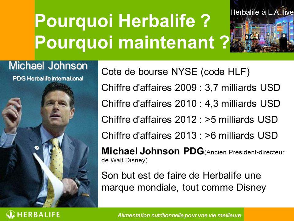 Cote de bourse NYSE (code HLF) Chiffre d'affaires 2009 : 3,7 milliards USD Chiffre d'affaires 2010 : 4,3 milliards USD Chiffre d'affaires 2012 : >5 mi