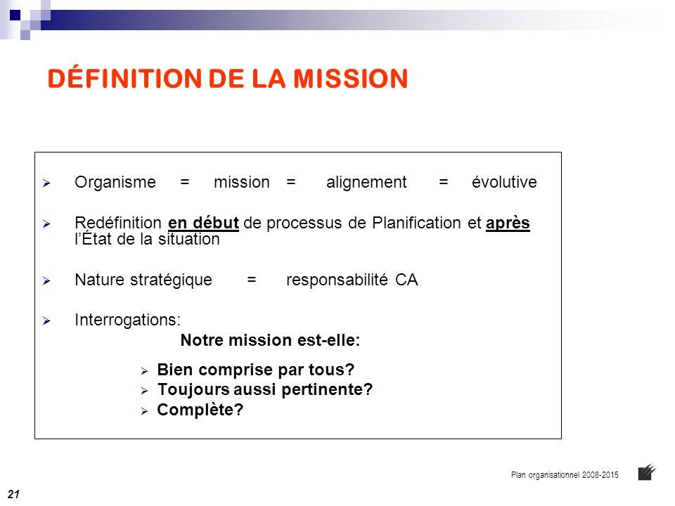 DÉFINITION DE LA MISSION  Organisme = mission = alignement = évolutive  Redéfinition en début de processus de Planification et après l'État de la si