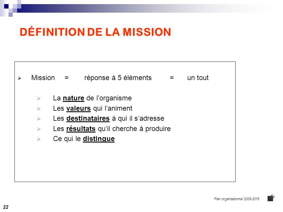 DÉFINITION DE LA MISSION  Mission = réponse à 5 éléments = un tout  La nature de l'organisme  Les valeurs qui l'animent  Les destinataires à qui i