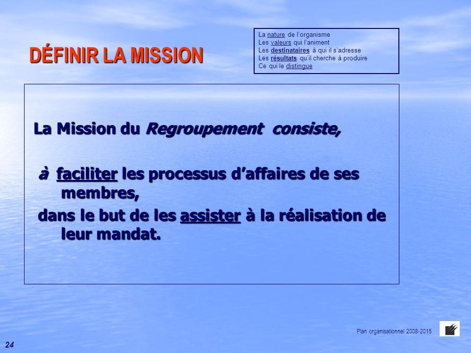 DÉFINIR LA MISSION La Mission du Regroupement consiste, à faciliter les processus d'affaires de ses membres, à faciliter les processus d'affaires de s
