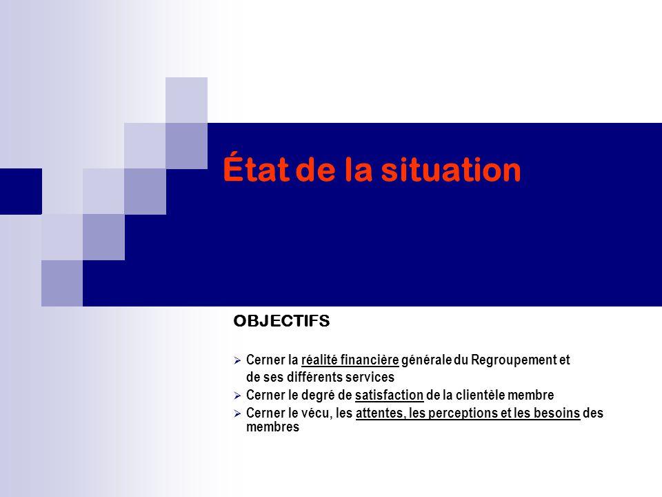 État de la situation OBJECTIFS  Cerner la réalité financière générale du Regroupement et de ses différents services  Cerner le degré de satisfaction