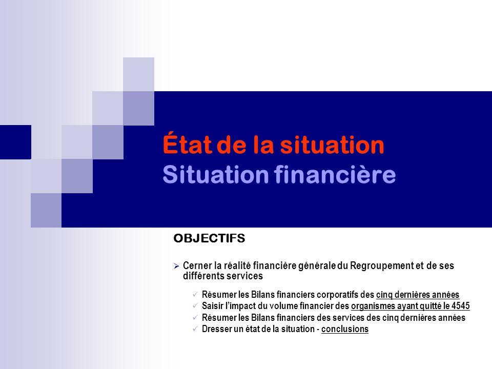 État de la situation Situation financière OBJECTIFS  Cerner la réalité financière générale du Regroupement et de ses différents services Résumer les