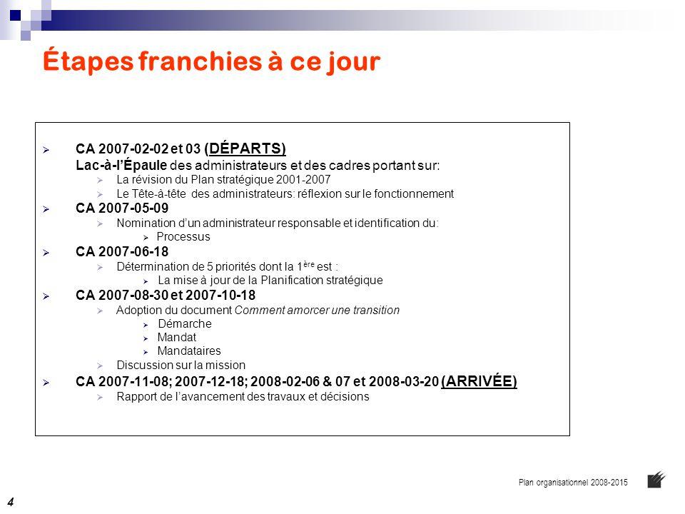 Étapes franchies à ce jour  CA 2007-02-02 et 03 (DÉPARTS) Lac-à-l'Épaule des administrateurs et des cadres portant sur:  La révision du Plan stratég