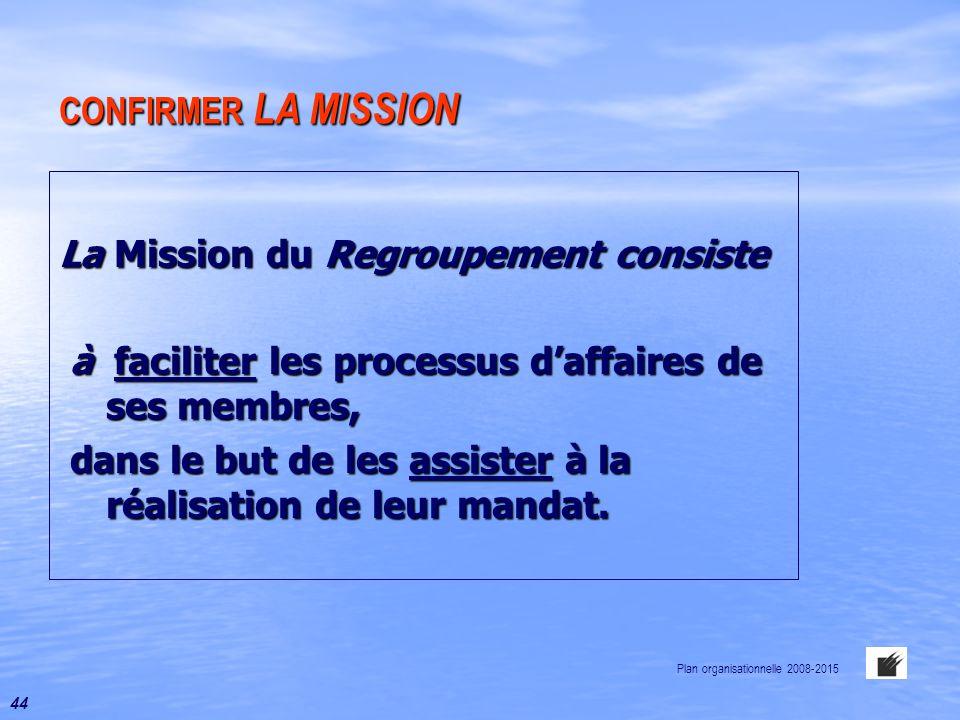 CONFIRMER LA MISSION La Mission du Regroupement consiste à faciliter les processus d'affaires de ses membres, à faciliter les processus d'affaires de