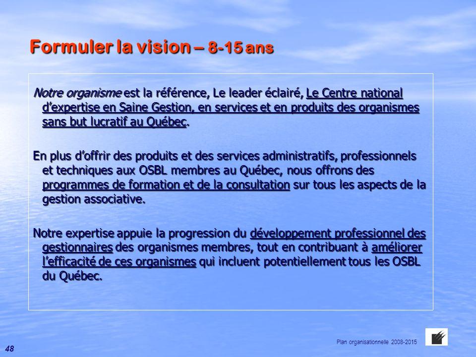 Formuler la vision – 8-15 ans Notre organisme est la référence, Le leader éclairé, Le Centre national d'expertise en Saine Gestion, en services et en
