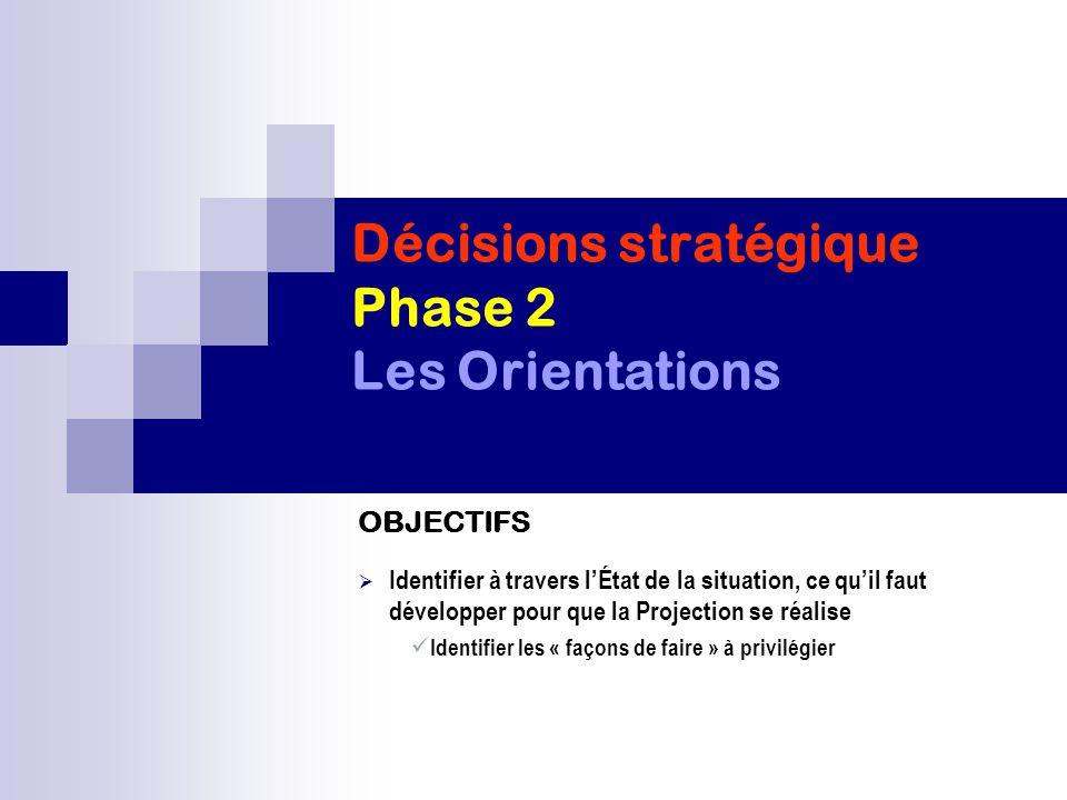 Décisions stratégique Phase 2 Les Orientations OBJECTIFS  Identifier à travers l'État de la situation, ce qu'il faut développer pour que la Projectio
