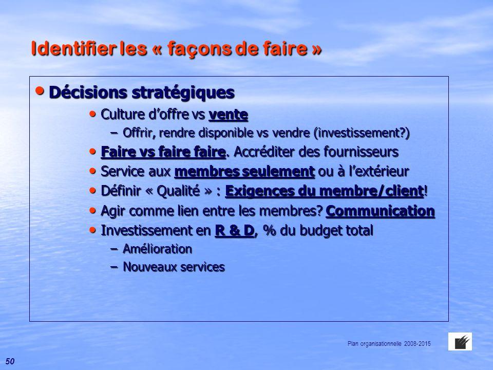 Identifier les « façons de faire » Décisions stratégiques Décisions stratégiques Culture d'offre vs vente Culture d'offre vs vente –Offrir, rendre dis