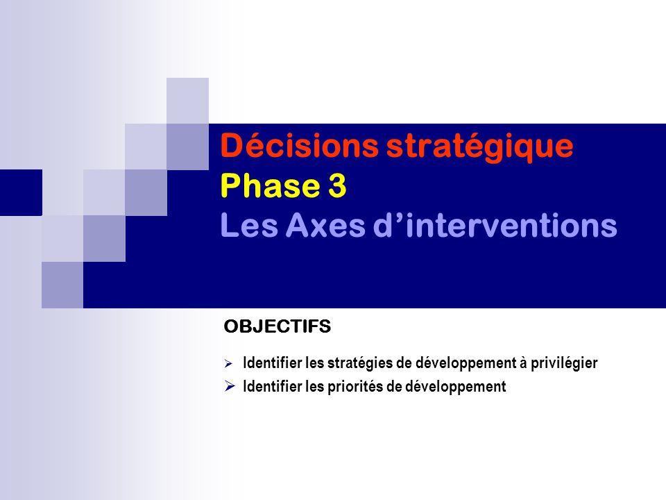 Décisions stratégique Phase 3 Les Axes d'interventions OBJECTIFS  Identifier les stratégies de développement à privilégier  Identifier les priorités