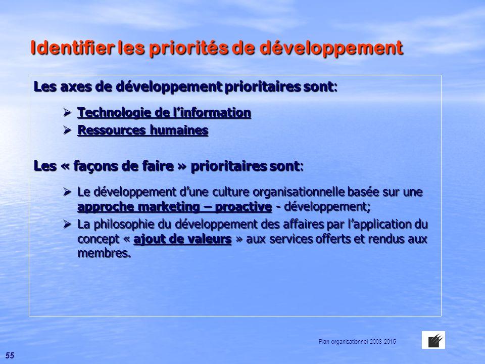 Identifier les priorités de développement Les axes de développement prioritaires sont:  Technologie de l'information  Ressources humaines Les « faço