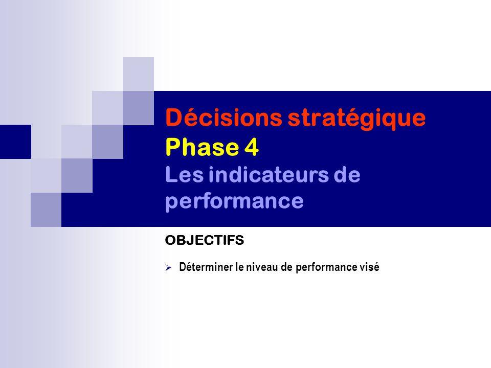 Décisions stratégique Phase 4 Les indicateurs de performance OBJECTIFS  Déterminer le niveau de performance visé
