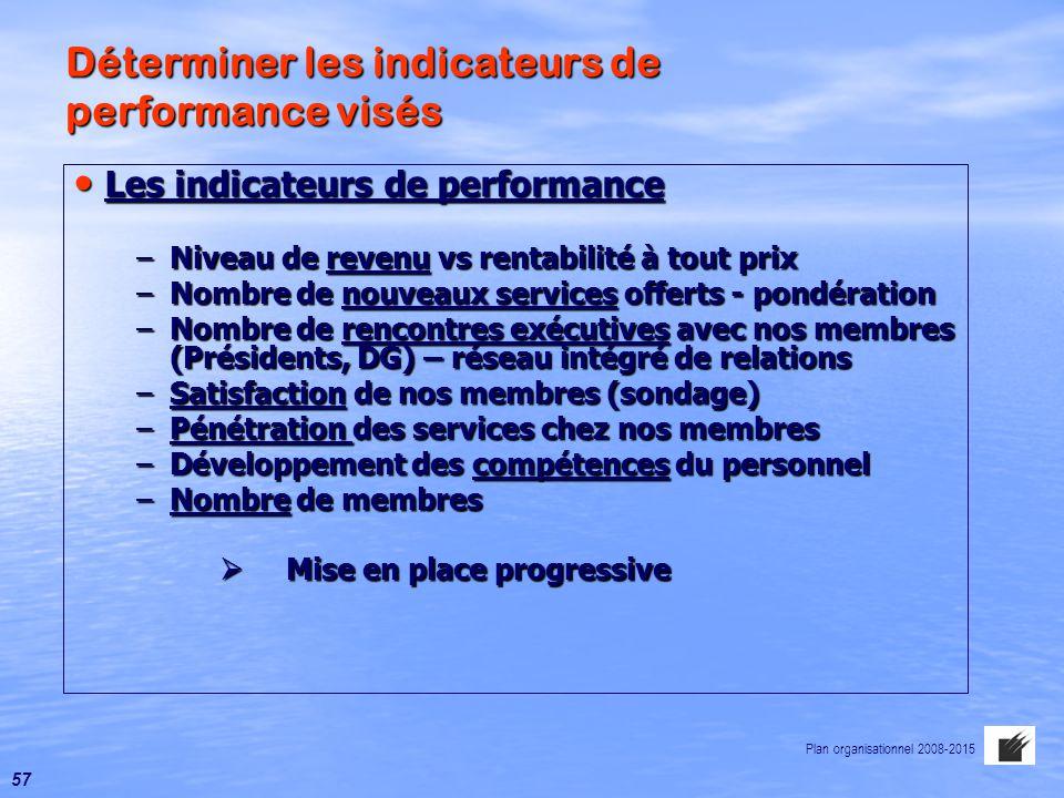 Déterminer les indicateurs de performance visés Déterminer les indicateurs de performance visés Les indicateurs de performance Les indicateurs de perf