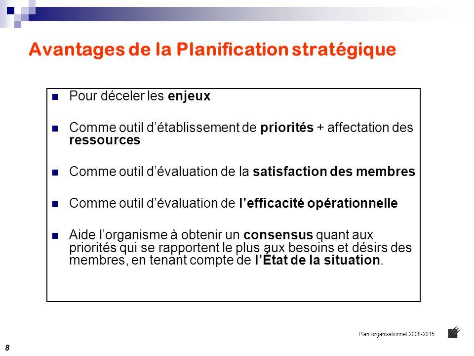 Avantages de la Planification stratégique Pour déceler les enjeux Comme outil d'établissement de priorités + affectation des ressources Comme outil d'