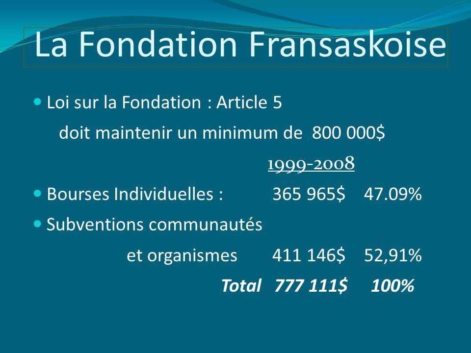 La Fondation Fransaskoise Loi sur la Fondation : Article 5 doit maintenir un minimum de 800 000$ 1999-2008 Bourses Individuelles : 365 965$ 47.09% Subventions communautés et organismes 411 146$ 52,91% Total 777 111$ 100%