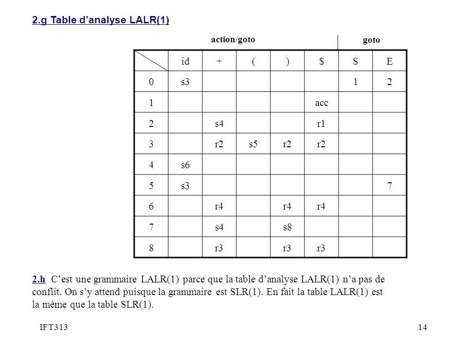 IFT31314 2.g Table d'analyse LALR(1) id+()$SE 0s312 1acc 2s4r1 3r2s5r2 4s6 5s37 6r4 7s4s8 8r3 2.h C'est une grammaire LALR(1) parce que la table d'analyse LALR(1) n'a pas de conflit.