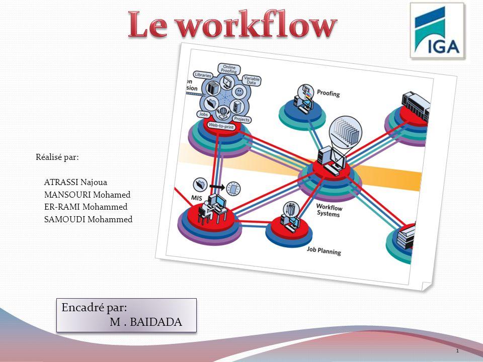 22 HTMLCSS PHP / MySQL JavaScript Les outils du développement web utilisés pour la création : Implémentation du workflow Définition du workflow Historique Domaines d'application Présentation du centre Présentation du centre Infrastructure du projet Conclusion Typologies du workflow