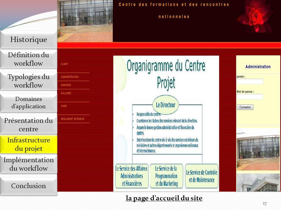 17 la page d'accueil du site Implémentation du workflow Définition du workflow Historique Domaines d'application Présentation du centre Présentation d
