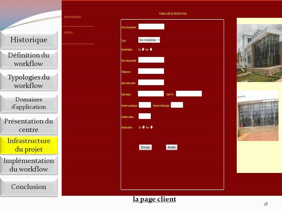 18 la page client Implémentation du workflow Définition du workflow Historique Domaines d'application Présentation du centre Présentation du centre Infrastructure du projet Conclusion Typologies du workflow