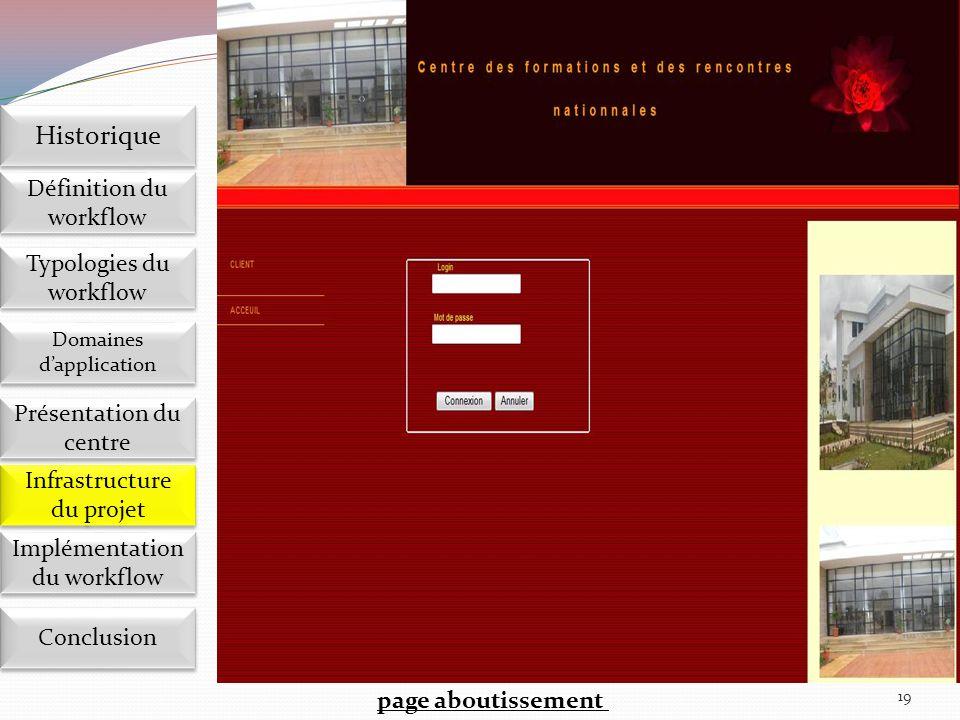 19 page aboutissement Implémentation du workflow Définition du workflow Historique Domaines d'application Présentation du centre Présentation du centr