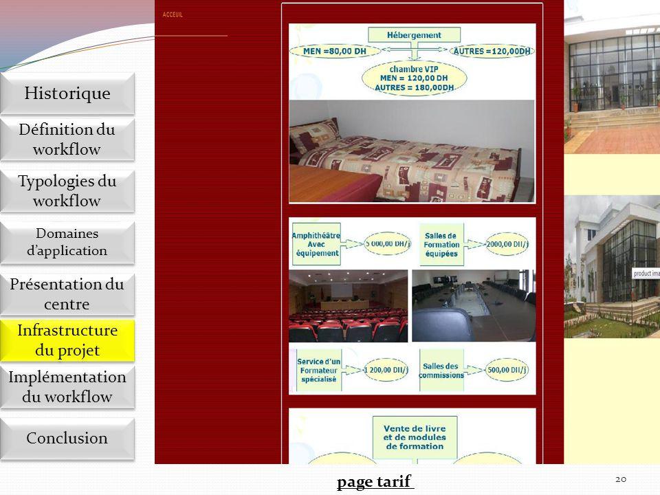 20 page tarif Implémentation du workflow Définition du workflow Historique Domaines d'application Présentation du centre Présentation du centre Infras