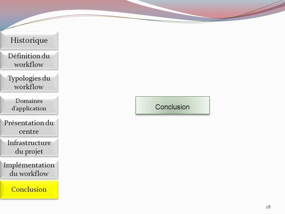 28 Implémentation du workflow Définition du workflow Historique Domaines d'application Présentation du centre Présentation du centre Infrastructure du