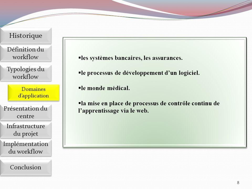8  les systèmes bancaires, les assurances.  le processus de développement d'un logiciel.  le monde médical.  la mise en place de processus de cont