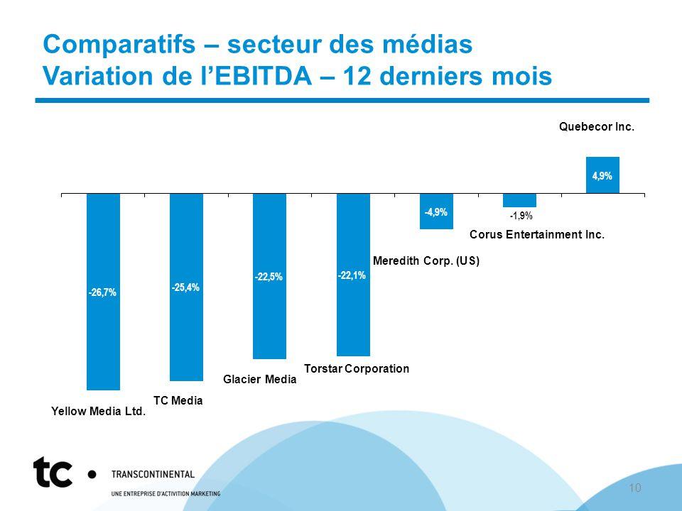 Comparatifs – secteur des médias Variation de l'EBITDA – 12 derniers mois 10 Yellow Media Ltd.