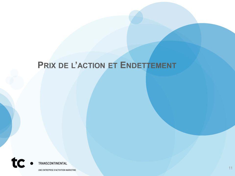 P RIX DE L ' ACTION ET E NDETTEMENT 11