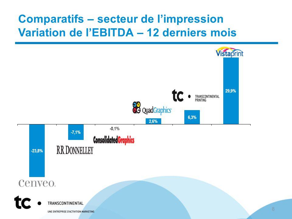 Comparatifs – secteur de l'impression Variation de l'EBITDA – 12 derniers mois 8