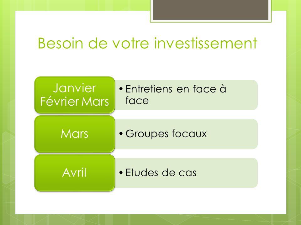 Besoin de votre investissement Entretiens en face à face Janvier Février Mars Groupes focaux Mars Etudes de cas Avril