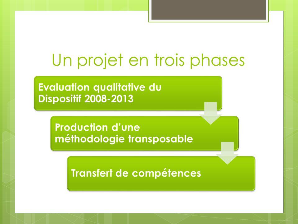 Un projet en trois phases Evaluation qualitative du Dispositif 2008-2013 Production d'une méthodologie transposable Transfert de compétences