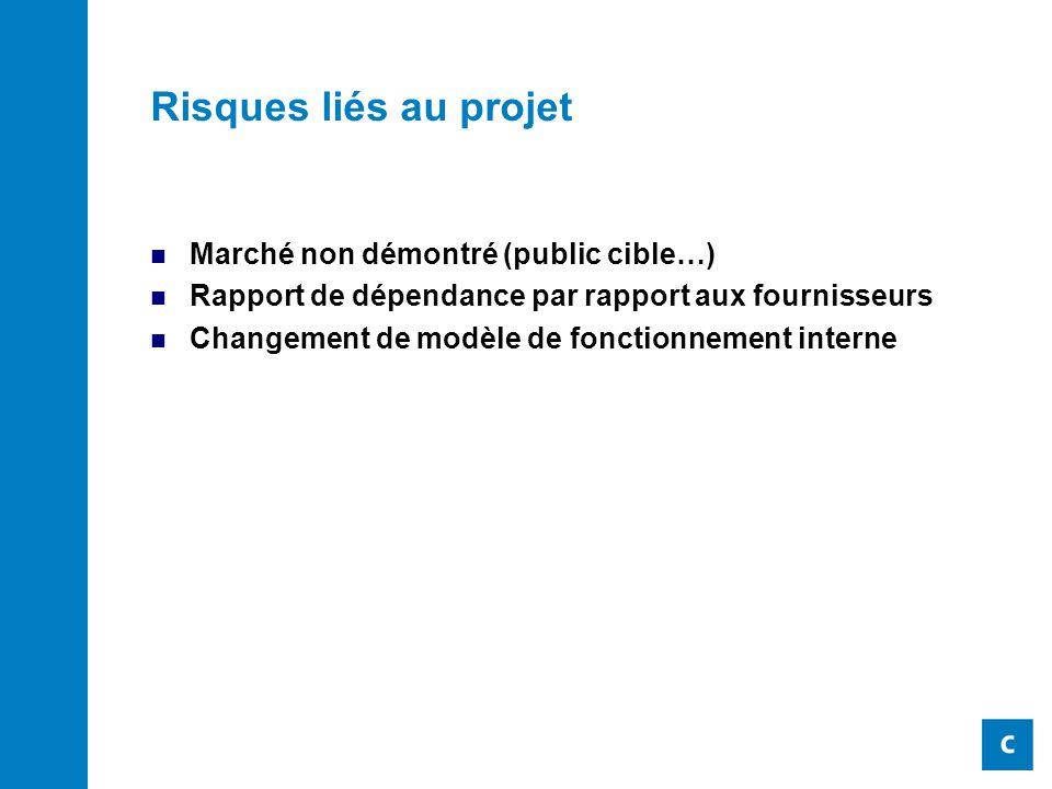 Risques liés au projet Marché non démontré (public cible…) Rapport de dépendance par rapport aux fournisseurs Changement de modèle de fonctionnement i