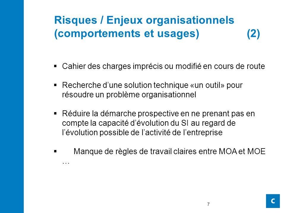  Cahier des charges imprécis ou modifié en cours de route  Recherche d'une solution technique «un outil» pour résoudre un problème organisationnel 