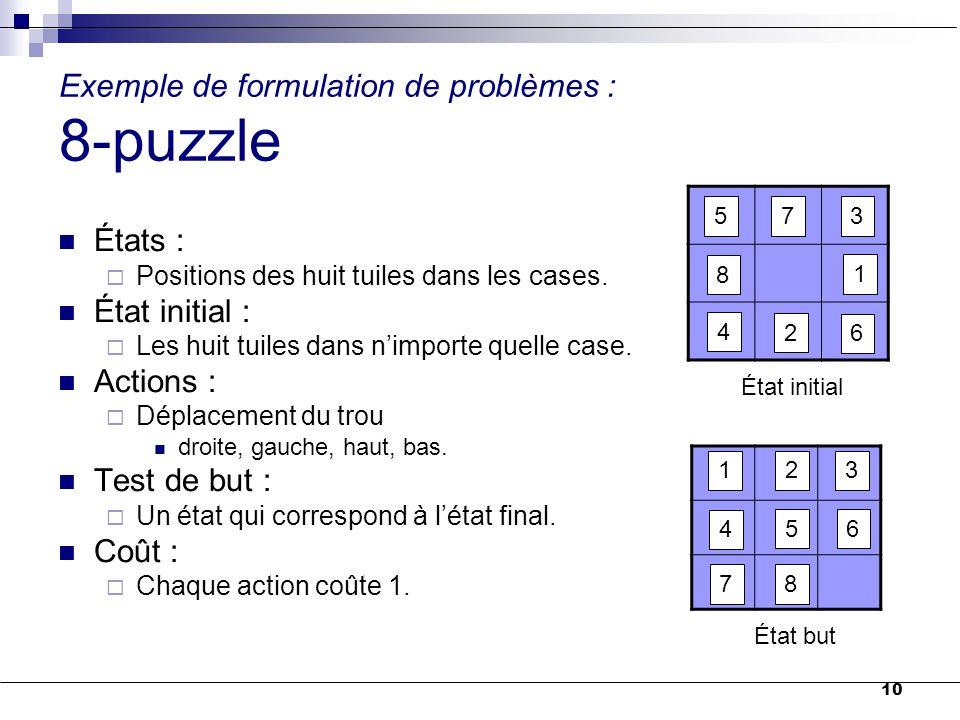10 Exemple de formulation de problèmes : 8-puzzle États :  Positions des huit tuiles dans les cases. État initial :  Les huit tuiles dans n'importe