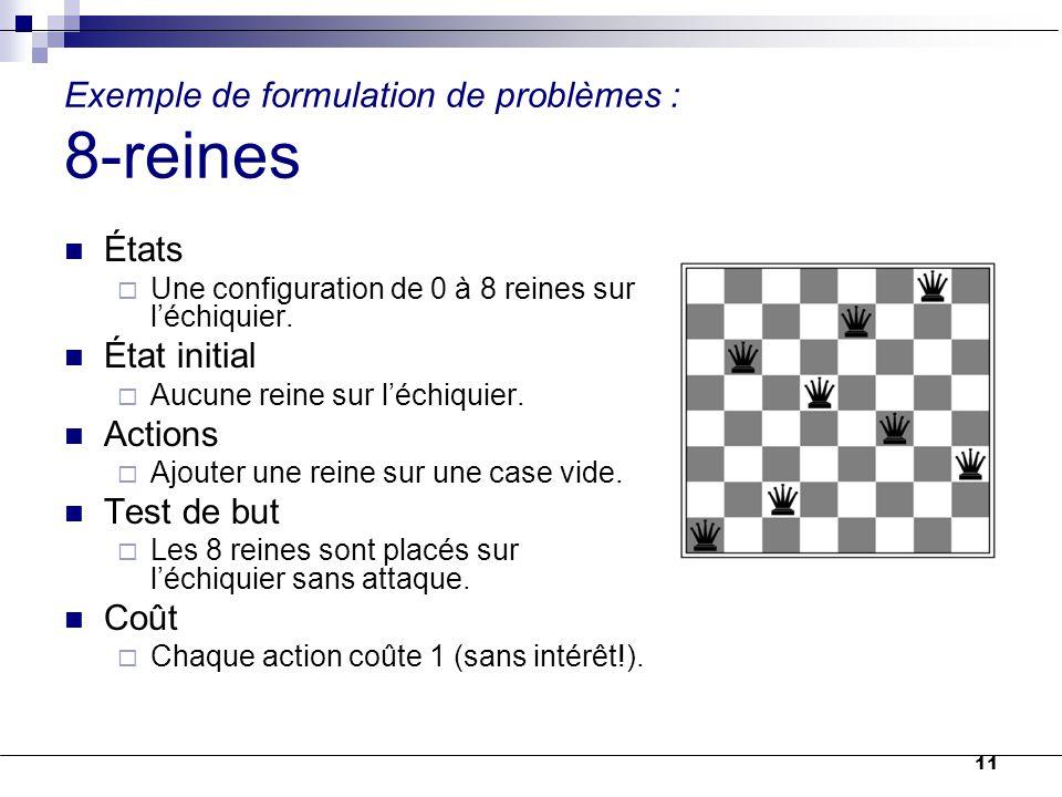 11 Exemple de formulation de problèmes : 8-reines États  Une configuration de 0 à 8 reines sur l'échiquier. État initial  Aucune reine sur l'échiqui