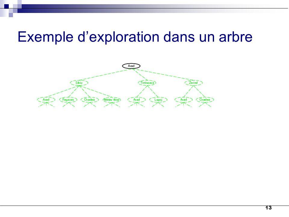 13 Exemple d'exploration dans un arbre