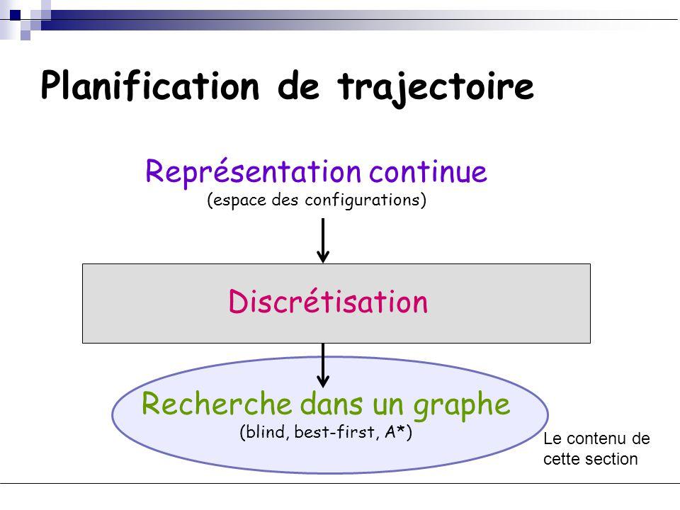 Planification de trajectoire Représentation continue (espace des configurations) Discrétisation Recherche dans un graphe (blind, best-first, A*) Le co