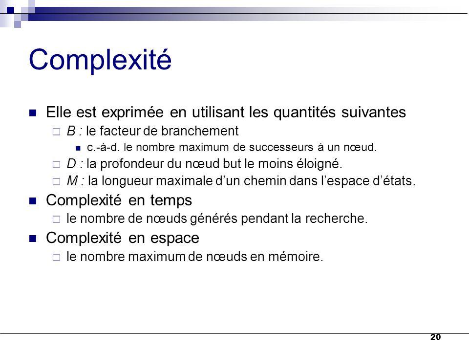 20 Complexité Elle est exprimée en utilisant les quantités suivantes  B : le facteur de branchement c.-à-d. le nombre maximum de successeurs à un nœu